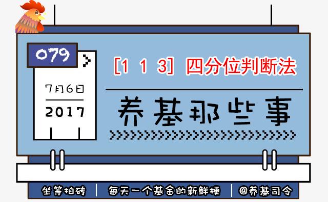 【1 1 3】四分位判断法