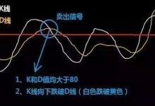 随机第一指标:KDJ